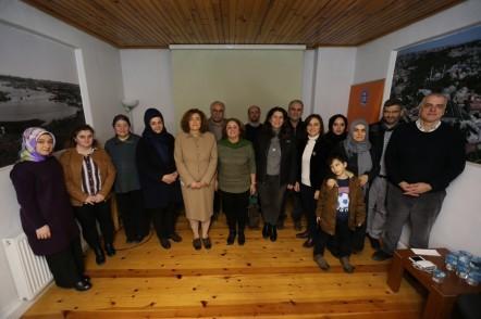Eyüpsultan Belediye Başkanı Remzi Aydın, Eyüp Sultan Araştırma Merkezi, EYSAM, Zübeyde Cihan Özsayıner